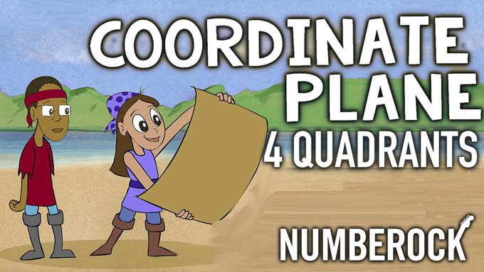 Plotting Points on the Coordinate Plane | All 4 Quadrants