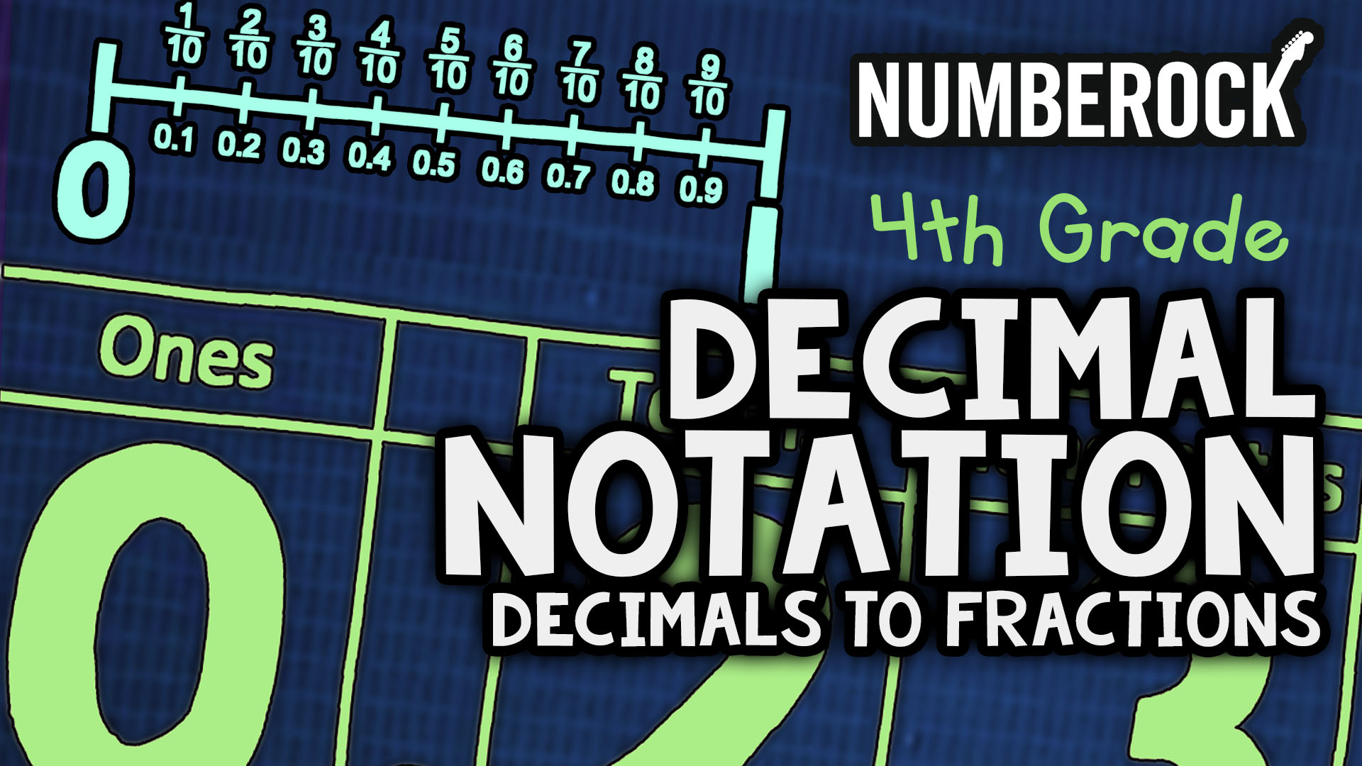 Decimals to Fractions Song | 4th Grade Decimal Notation Video